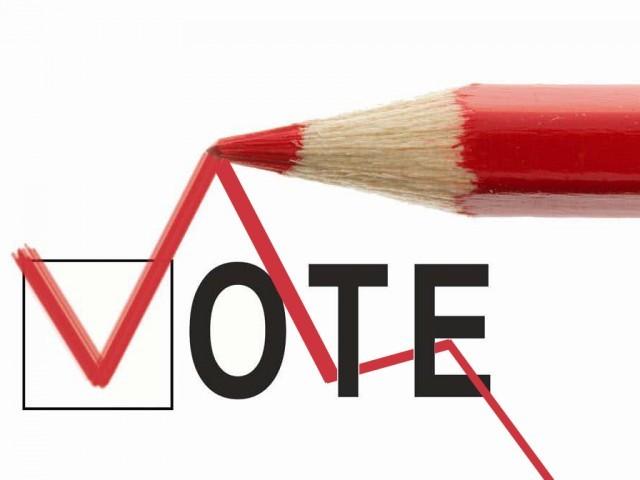508649-voteeconomy-1361114600-524-640x480
