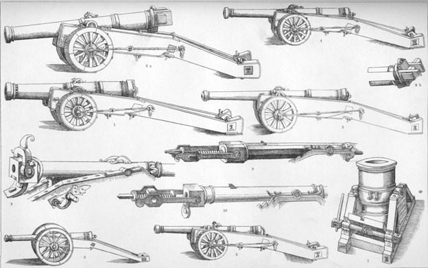 16th_Century_Artillerie