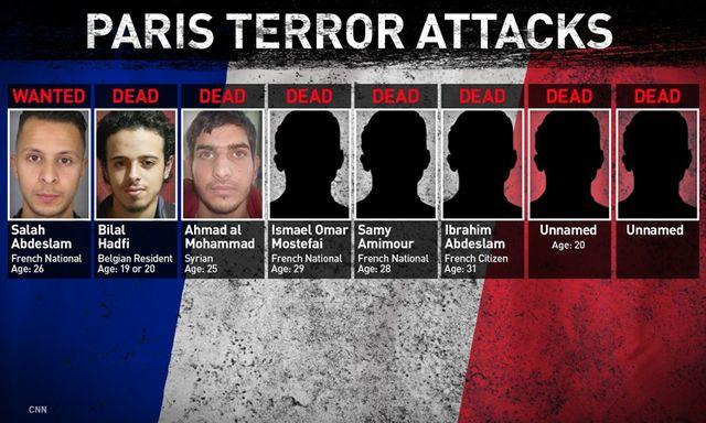 Wanted terrorists