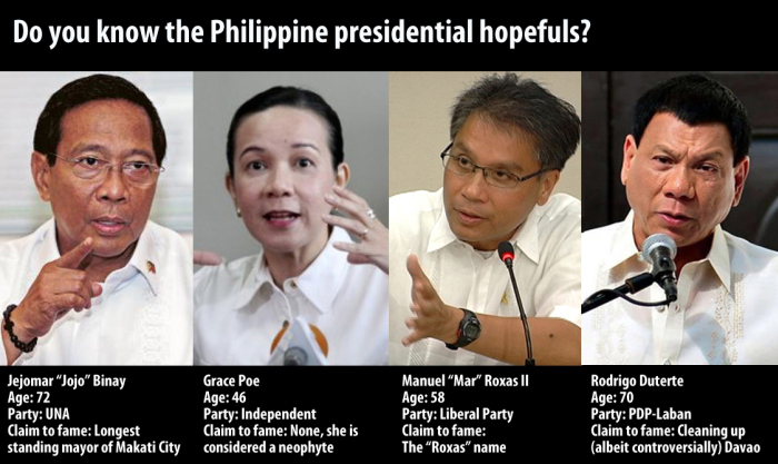 Philippines-presidential-candidates